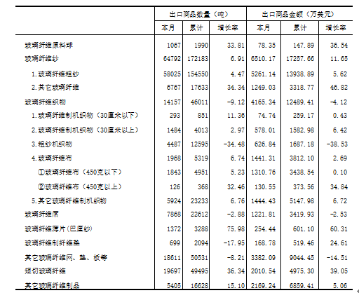 K4T6Q$_HC677R%6]2148`HI