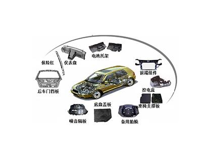 长玻纤增强PP材料在汽车部件上的应用