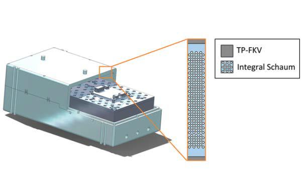 用于电动汽车的夹层电池外壳,由连续纤维增强热塑性塑料制成 JEC