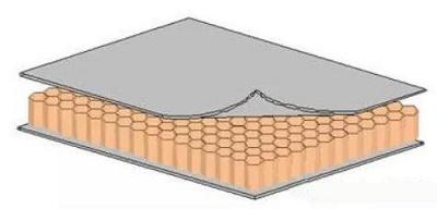 盘点复合材料夹心结构中的常见芯材类型及特点